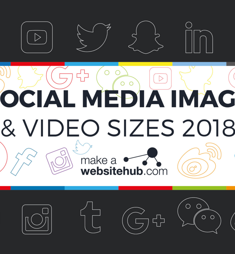social media image size afmeting